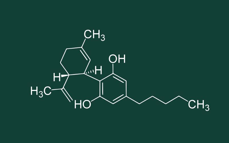 chanvre molecule CBD